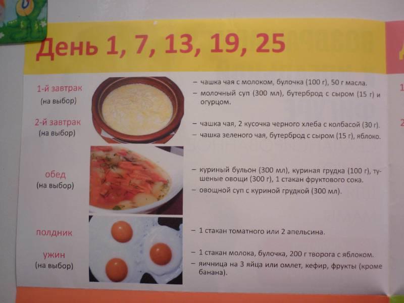 Салаты для кормящих мам: рецепты с фото