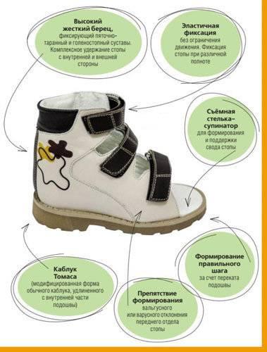 Как правильно подобрать детскую обувь по размеру