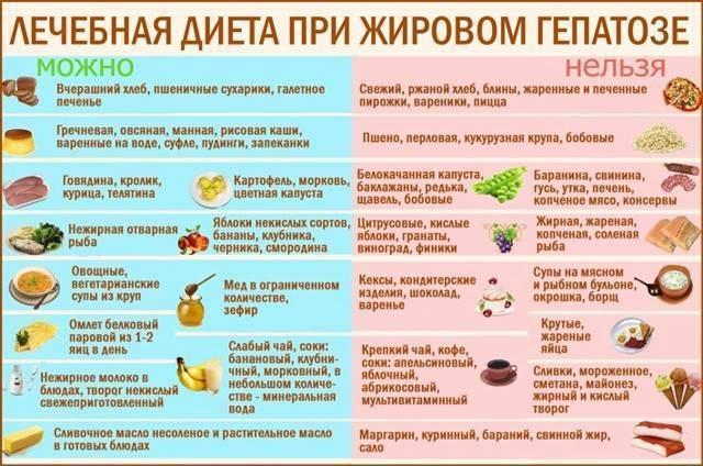 Диета при оксалатах | меню и рецепты диеты при оксалатах | компетентно о здоровье на ilive