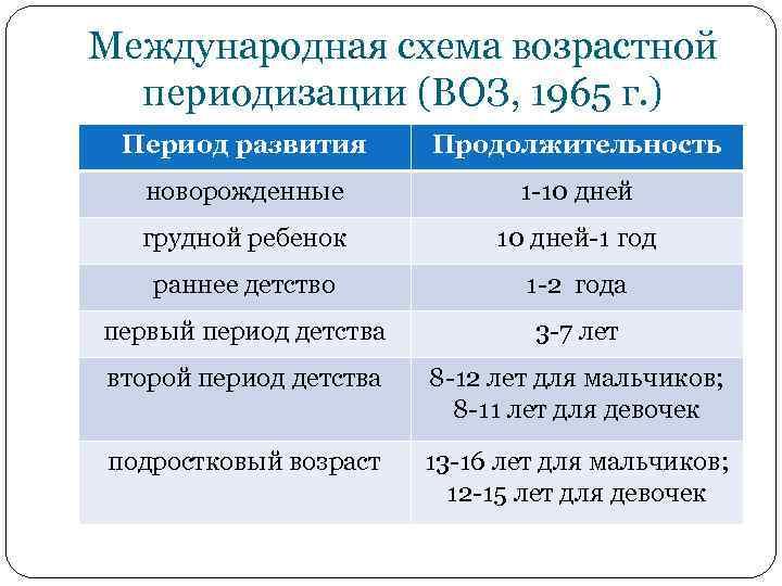Период новорожденности: этапы, особенности развития
