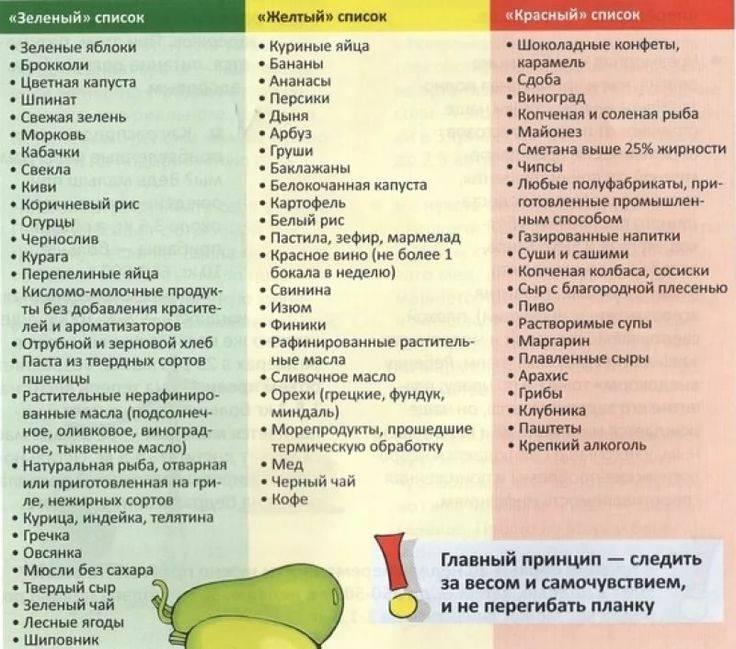 Можно ли зеленый перец при грудном вскармливании