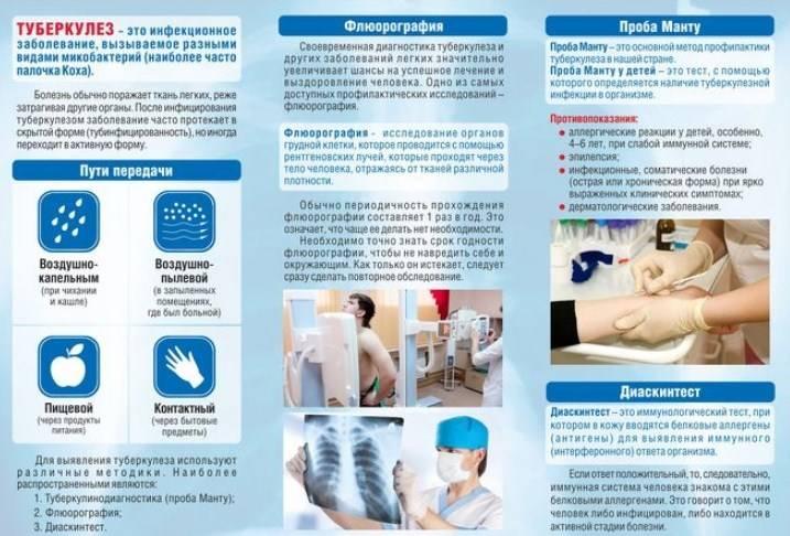 Подготовка к манту: как подготовить ребенка к прививке манту