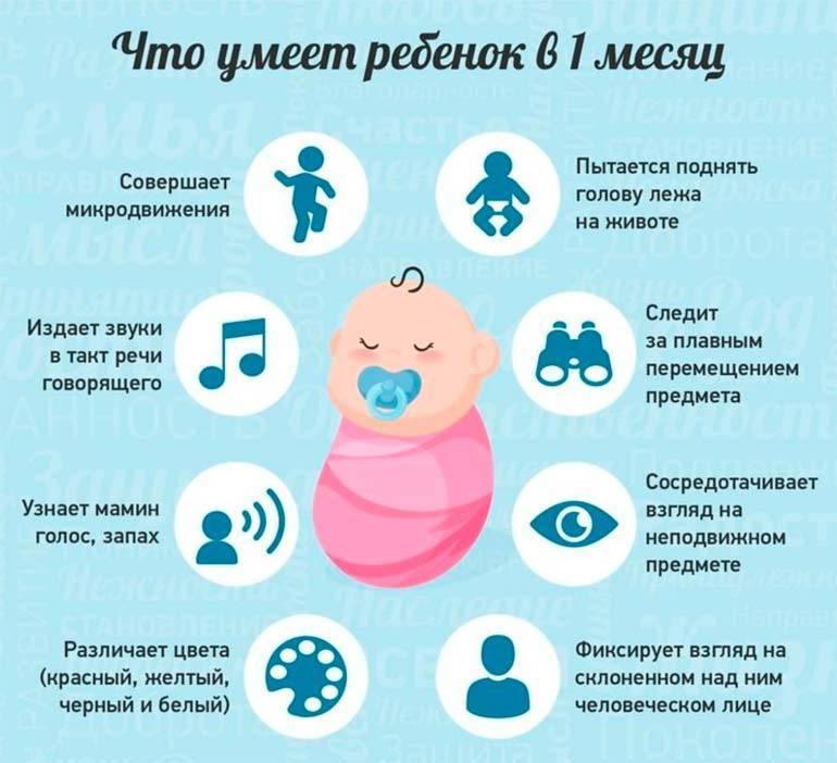 Новорожденный ребёнок 1 месяца – что должен уметь?