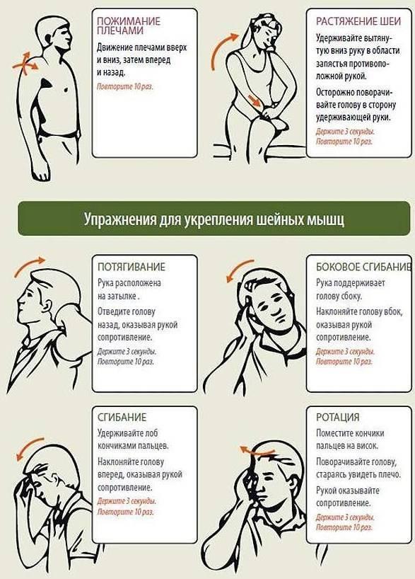 Болит голова и шея: шейный отдел и головная боль | ким