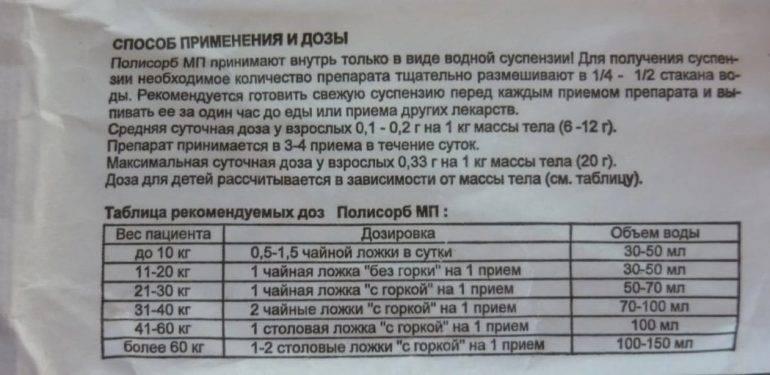 Полисорб: инструкция по применению, цена, отзывы для детей, при прыщах, аллергии - medside.ru
