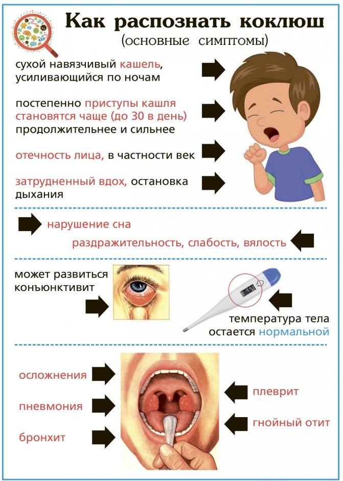 Что делать, если малыш кашляет и чихает без температуры