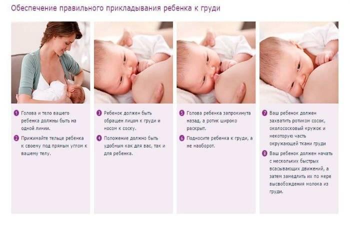 Детские смеси для набора веса: помощь маловесным детям