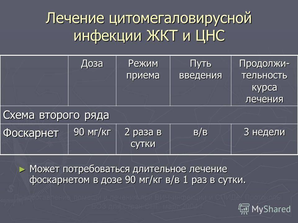 Цитомегаловирусная инфекция у детей - симптомы болезни, профилактика и лечение цитомегаловирусной инфекции у детей, причины заболевания и его диагностика на eurolab