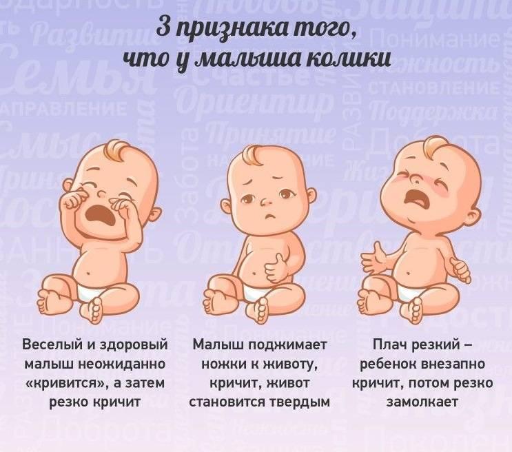 Когда проходят колики у новорожденных?   ls
