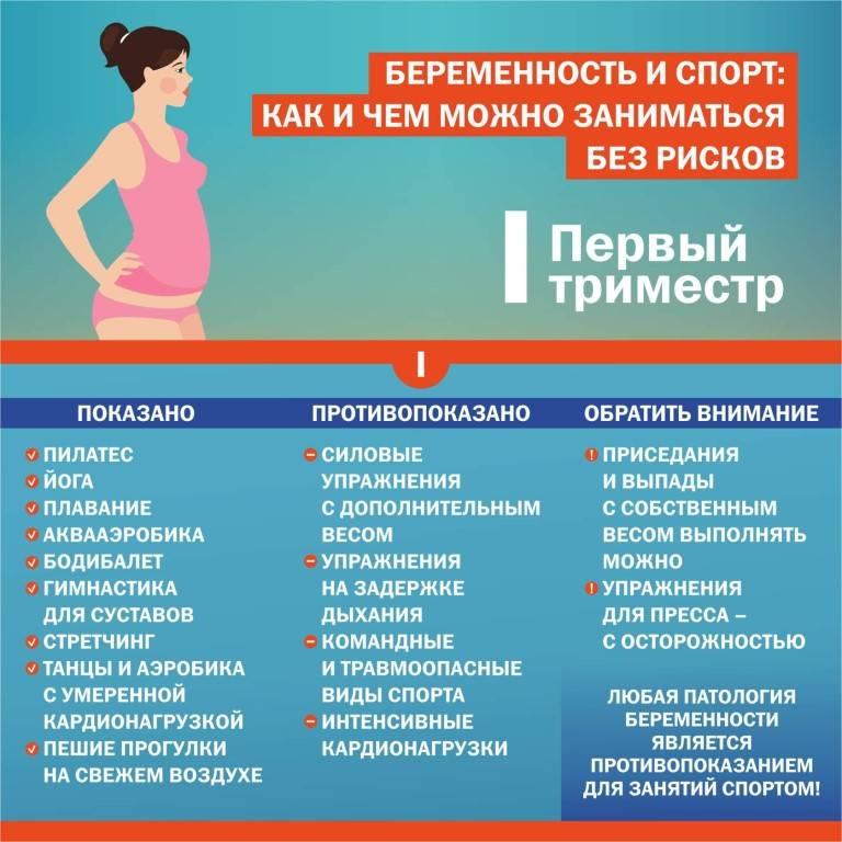 Первая беременность - причины, диагностика и лечение