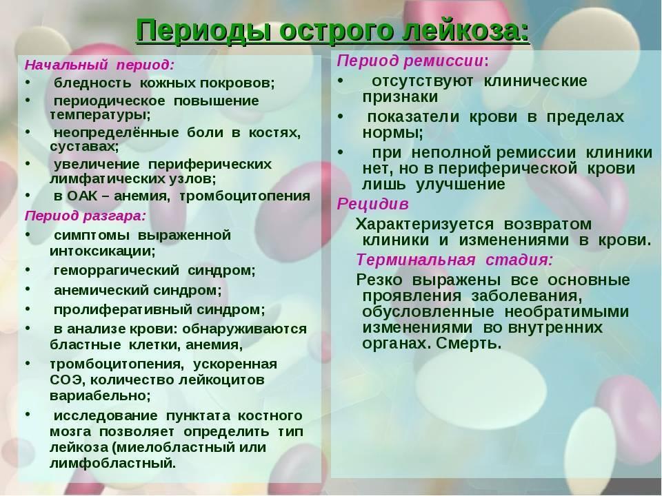 Классификация лейкозов, виды рака крови