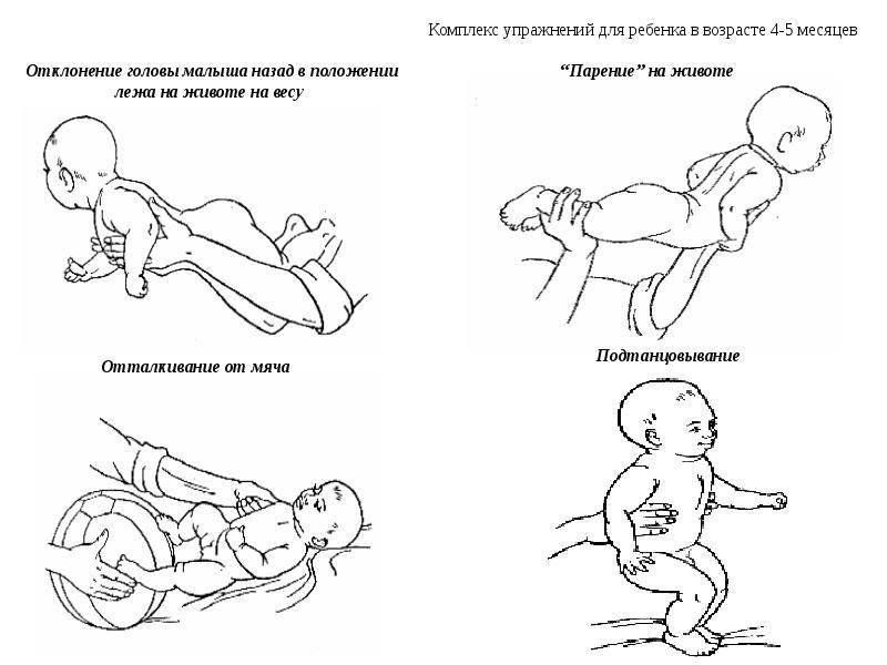 Детский массаж: виды и техника выполнения