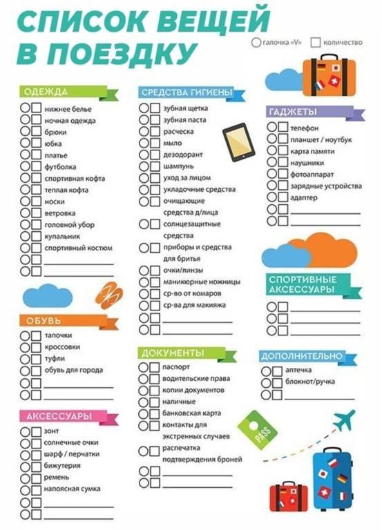 Что взять на море с ребенком: список вещей для детей от 1 года до 6 лет