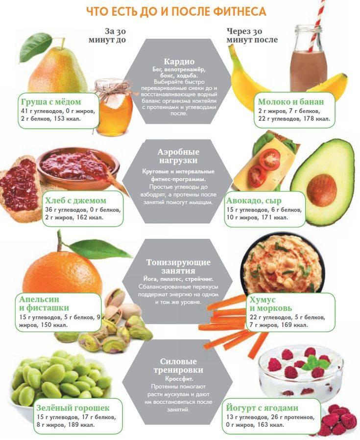 Питание при эко для женщины в протоколе: витамины и образ жизни