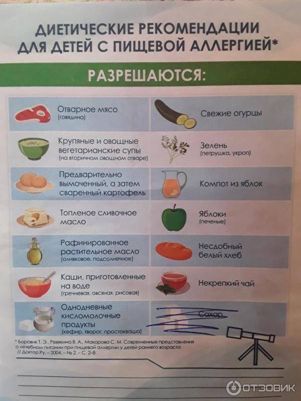 Гипоаллергенная диета для детей: меню и рецепты