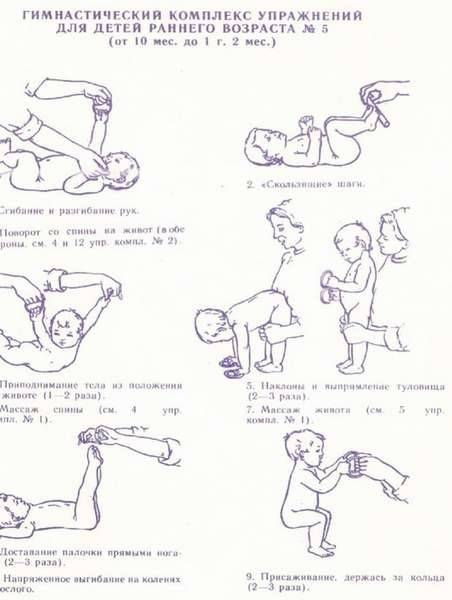 Упражнения лфк для укрепления мышц спины для детей