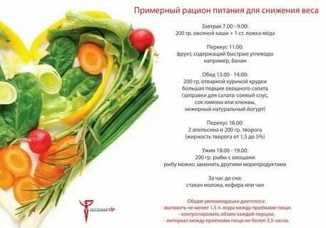Секреты правильной диеты для детей 9-10 лет