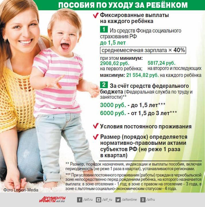 Выплата 5000 рублей детям до 3 лет с апреля 2020 года на три месяца: кому положено, как получить в пфр