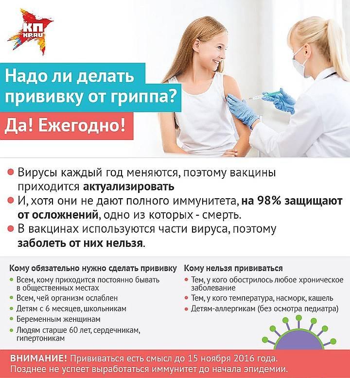 Когда делать прививку от гриппа: начало сезонной вакцинации взрослых, оптимальная периодичность и время - причины, диагностика и лечение