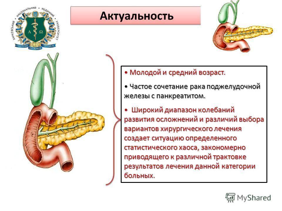 Хронический панкреатит: причины, симптомы, диагностика и лечение
