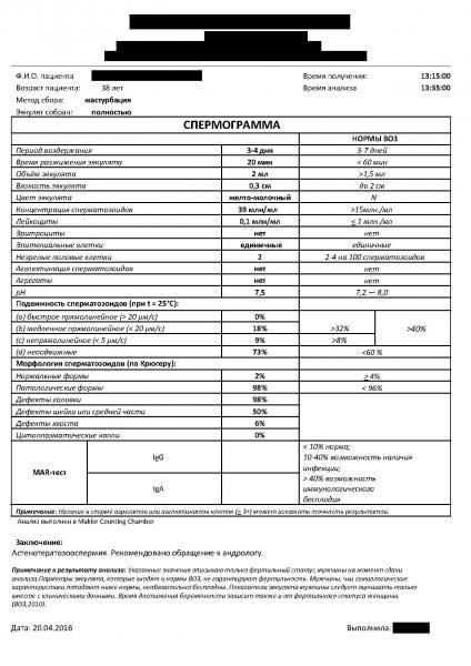 Фрагментация днк сперматозоидов методом tunel: цена, лечение   клиника «линия жизни» в москве