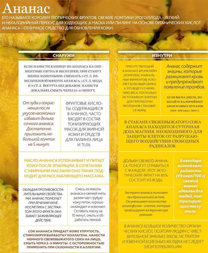 Можно ли ананас при грудном вскармливании в первые месяцы?