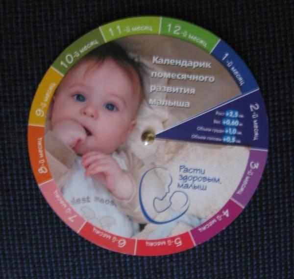 Нозологии детских психических расстройств