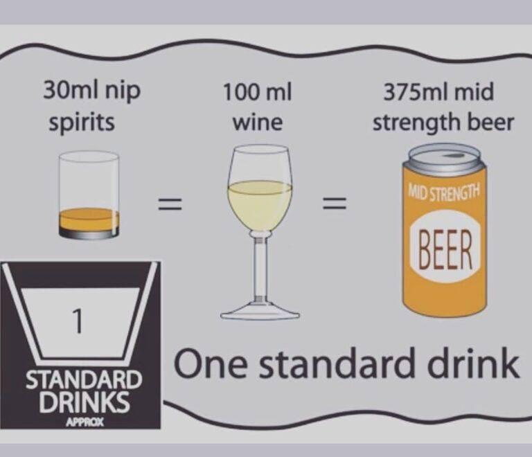 Алкоголь при гв... только честно!!!