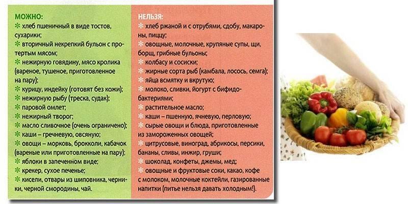 Продукты при псориазе: полезные, молочные и запрещенные