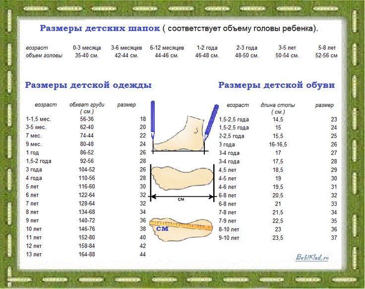 Детский размер обуви по возрасту | таблица