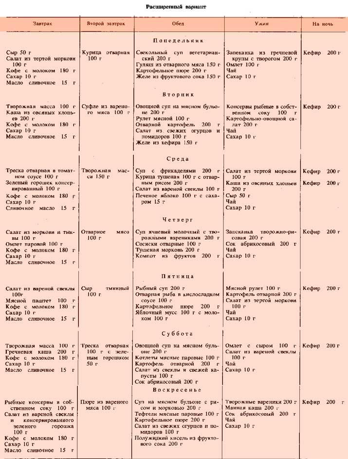 Диета для детей стол №5 – меню на 7 дней (таблица), разрешенные и запрещенные продукты