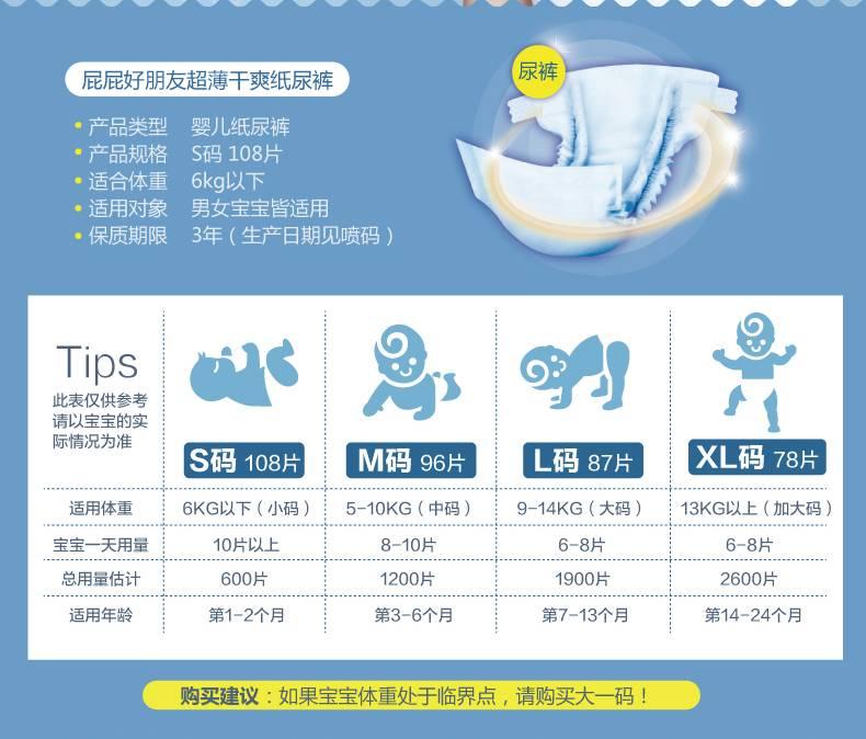 Сколько подгузников нужно в день новорожденному в первый месяц