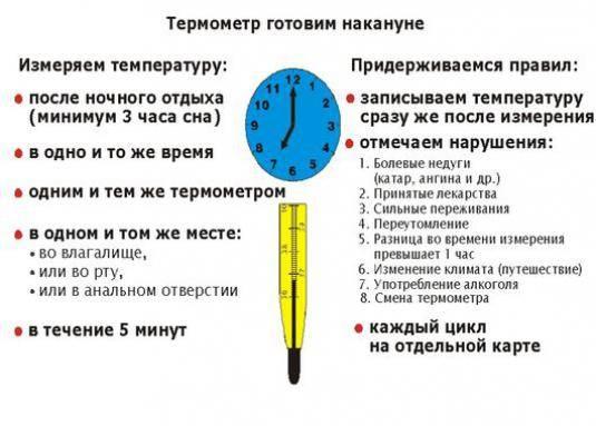 Стала известна причина исчезновения ртутных градусников из российских аптек - новости медицины