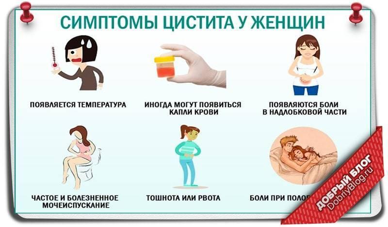 Симптомы болезни - боли внизу живота у ребенка