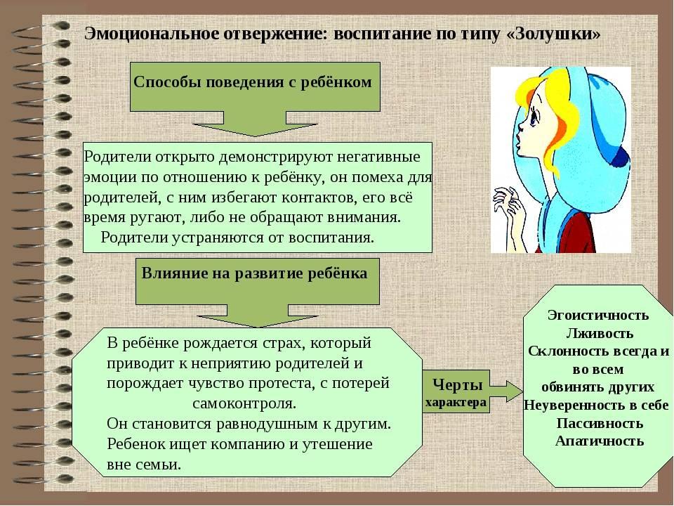 Реферат - родительский стиль воспитания и его влияние на особенности личности ребенка.