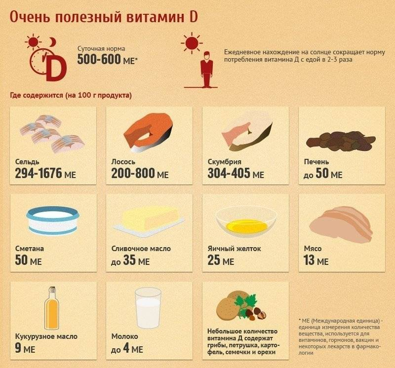 Витамин c (аскорбиновая кислота): содержание в продуктах   витамины.py