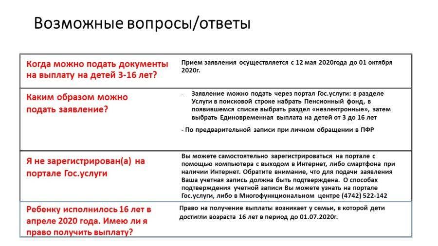 Ежемесячное пособие на ребёнка до 16 лет в 2021 году
