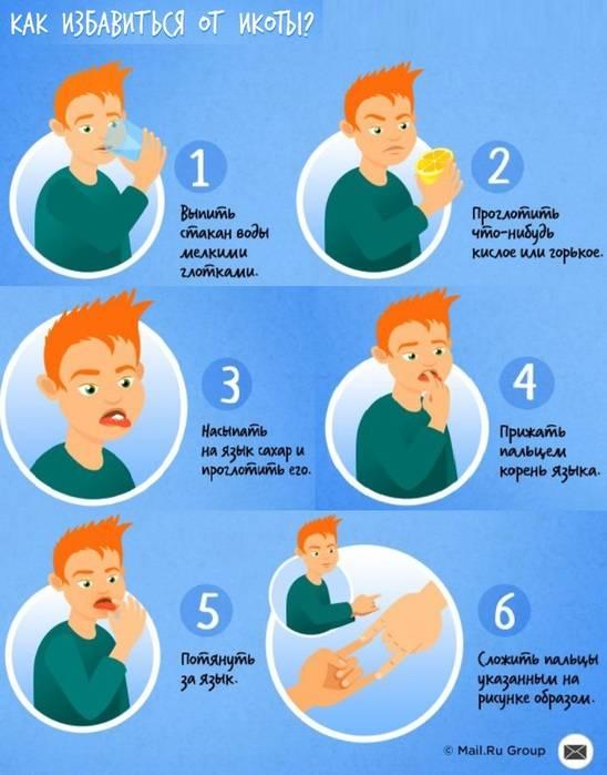 Икота: что делать - причины, диагностика и лечение
