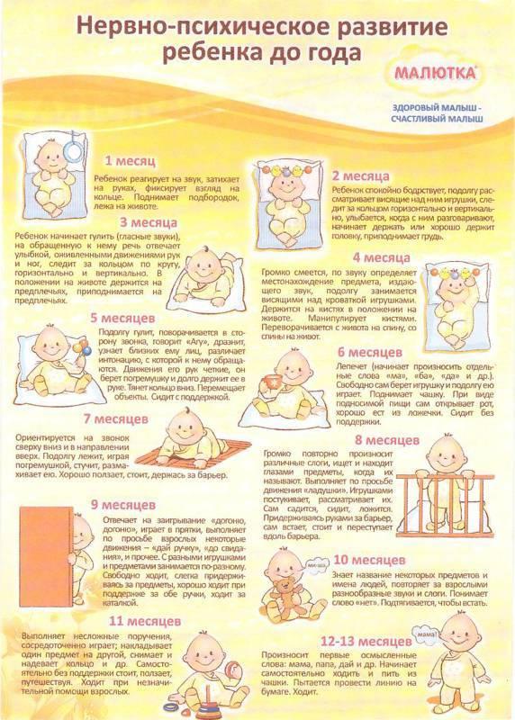 Ребенок 3 дня – как он развивается? | компетентно о здоровье на ilive