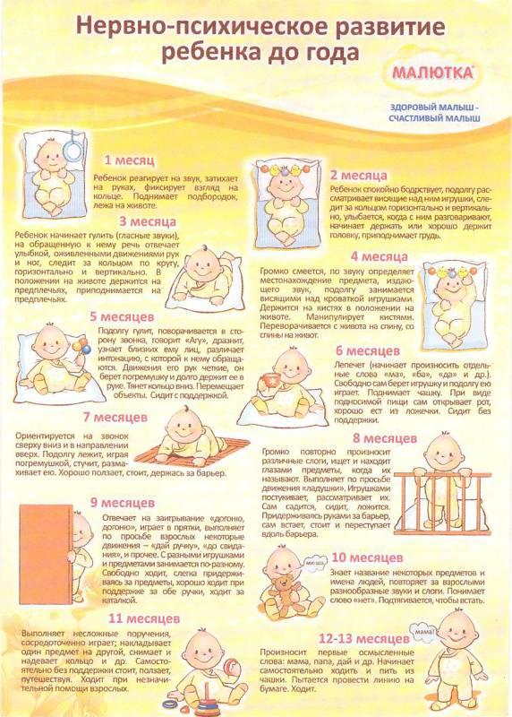 Что должен уметь ребенок в  3 месяца (девочки и мальчики). развитие ребенка в 3 месяца | семья и мама