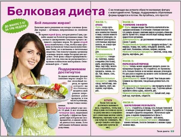 Питание при планировании беременности   компетентно о здоровье на ilive