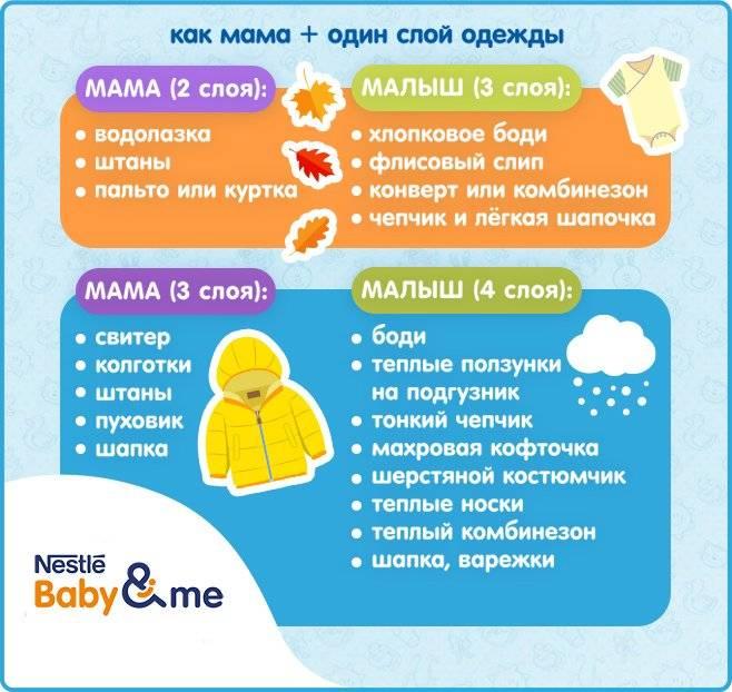 Можно ли гулять с ребенком при температуре