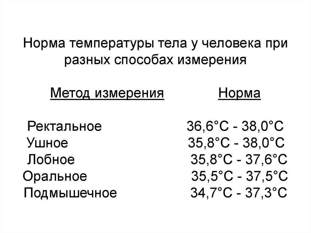 Как правильно сбивать температуру? - форма