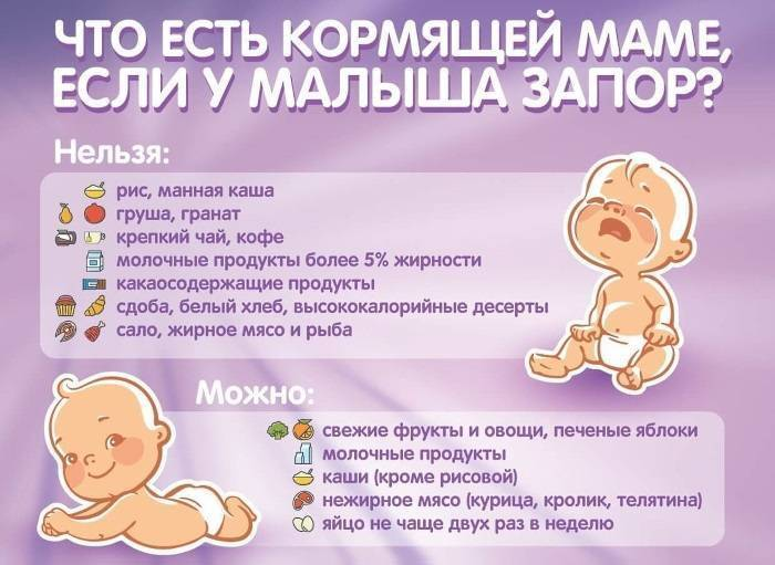 Колики у грудничка: причины появления и простые способы избавить малыша от боли без лекарств