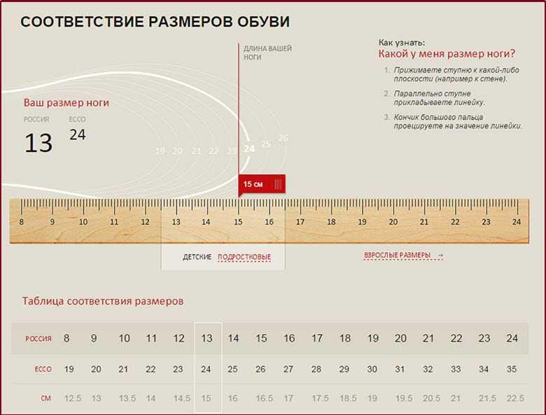Размер ноги ребёнка по возрасту