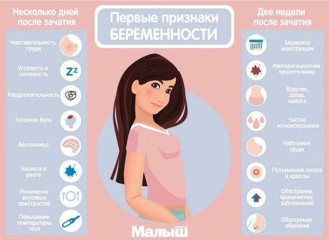 Болят кисти рук при беременности | сеть клиник «здравствуй!»