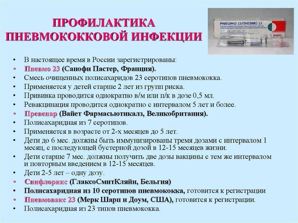 Спасает ли от вирусной или атипичной пневмонии прививка от пневмококка :: polismed.com