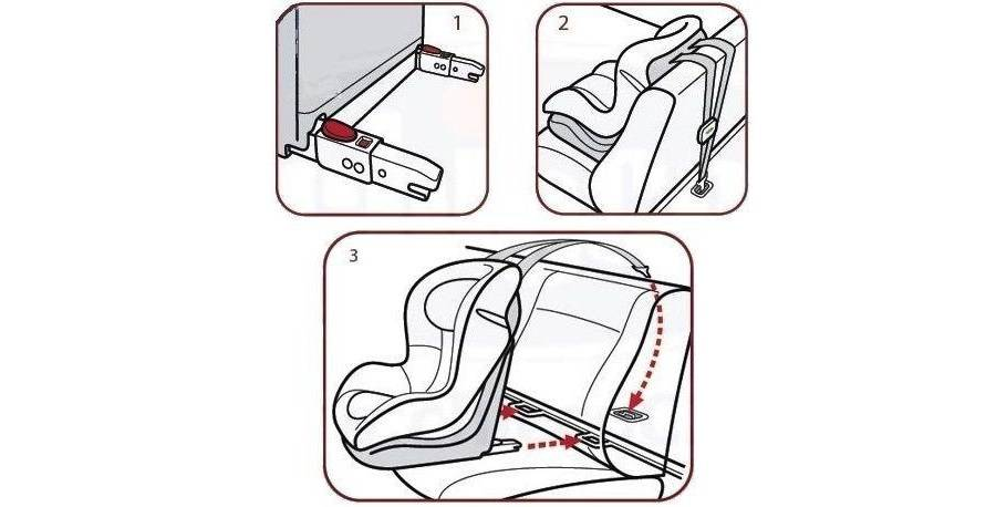 Как установить детское кресло в машине — видео-инструкция   auto-gl.ru