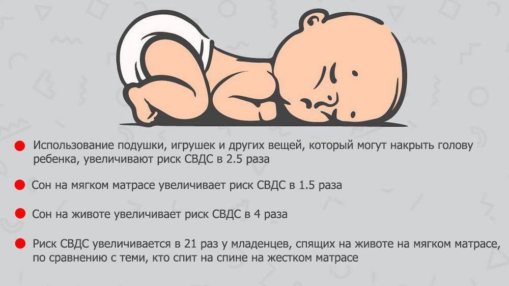 Сколько должен спать малыш в 3 месяца ~ детская городская поликлиника №1 г. магнитогорска