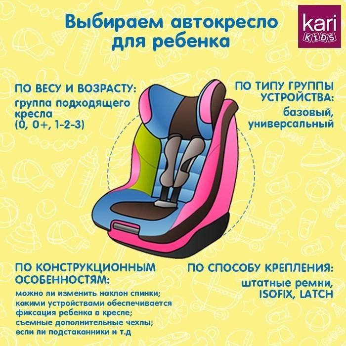 Как выбрать автокресло для ребенка | блог дочки-сыночки